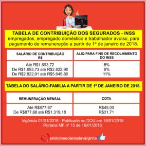 Valores Contribuição – INSS e Salário Família 2018