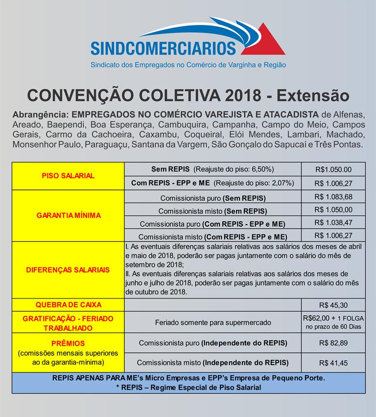 Convenção Coletiva 2018 – Extensão (Atacado e Varejo)