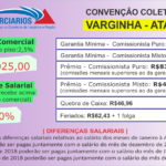 Convenção Coletiva 2018 – Varginha (Atacado)