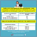 Tabelas de INSS e Salário-Família 2019