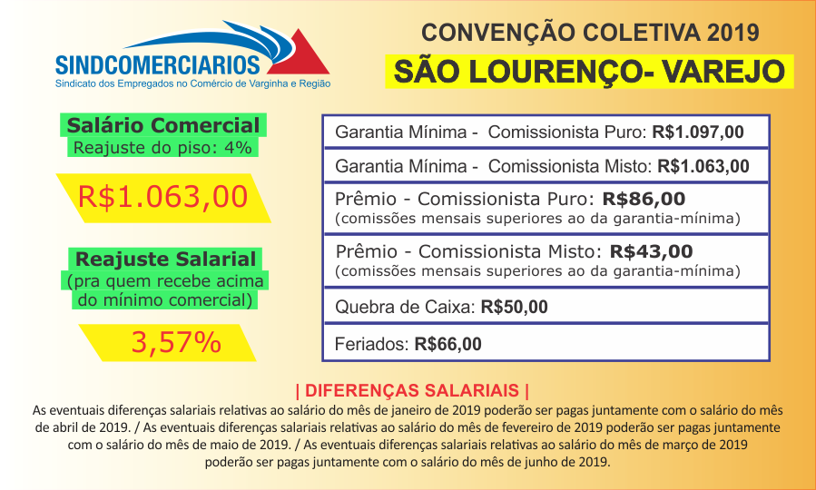 Convenção Coletiva – São Lourenço (Varejo-2019)