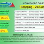 Convenção Coletiva 2019 – Shopping Via Café Garden