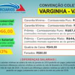Convenção Coletiva – Varginha Varejo (2019)