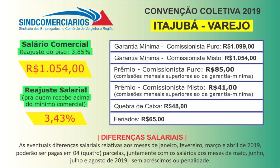 Convenção Coletiva 2019 – Itajubá (Varejo)