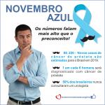 Novembro Azul – Não deixe o Preconceito Falar mais Alto