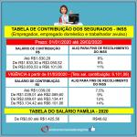 TABELA 2020: INSS, SALÁRIO FAMÍLIA E IR
