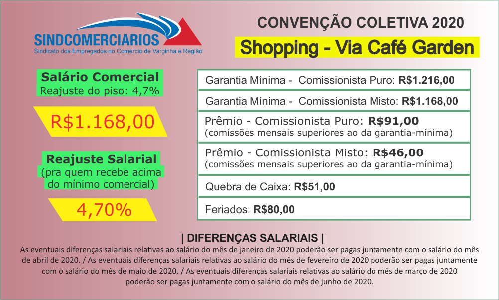 Convenção Coletiva 2020 – Shopping Via Café Garden