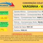 Convenção Coletiva 2020 – Varginha (Varejo)