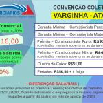 Convenção Coletiva 2020 – Varginha (Atacado)