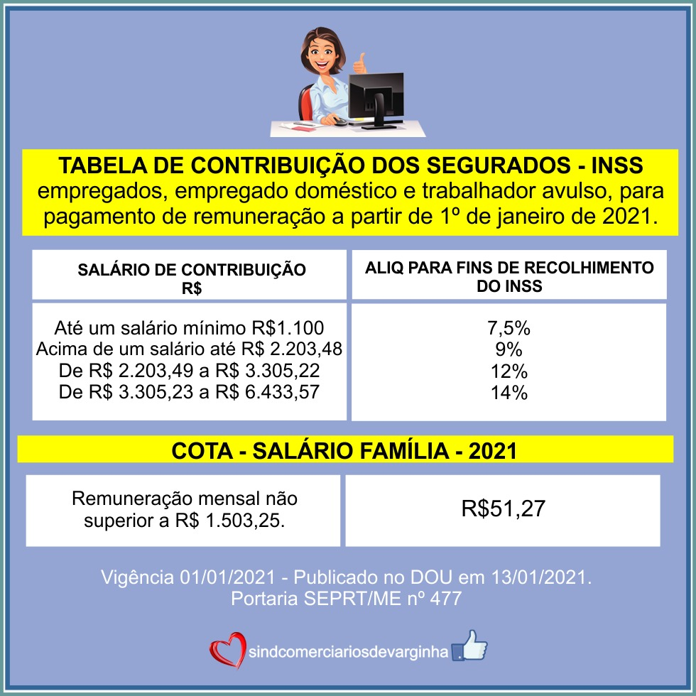 Novas faixas de contribuição ao INSS para 2021