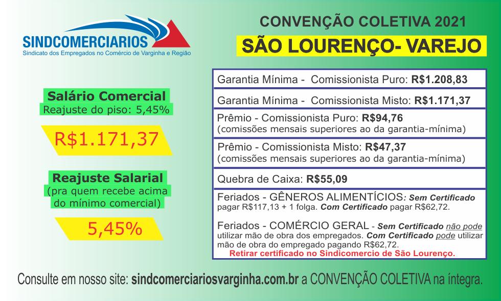 Resumo da Convenção Coletiva 2021 – São Lourenço (Varejo)