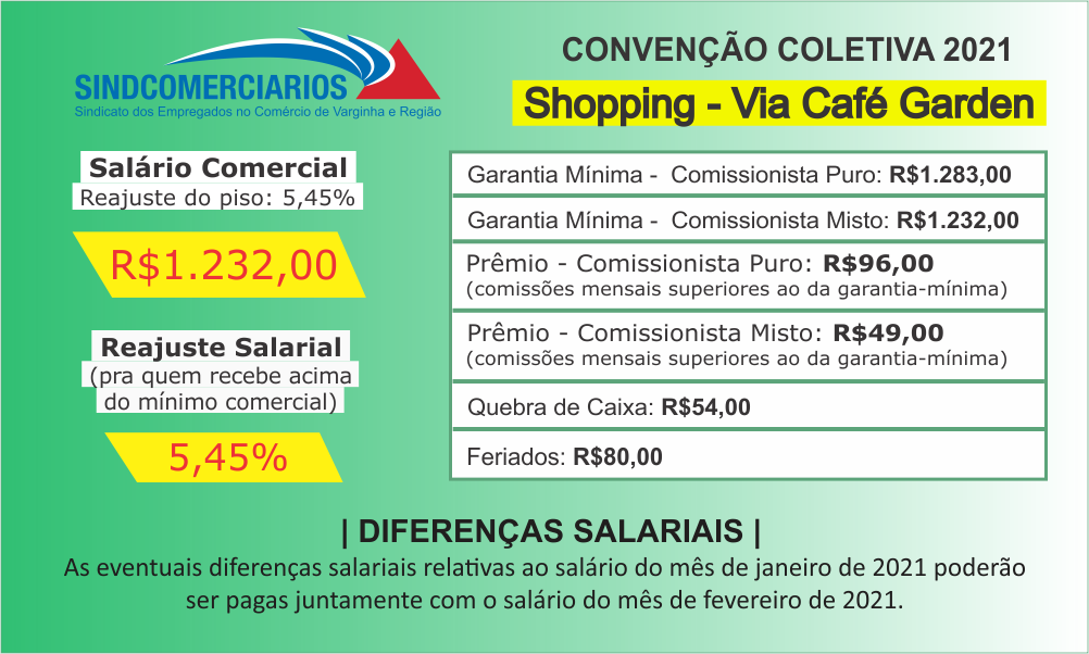 Shopping Via Café Garden – Resumo Convenção Coletiva 2021