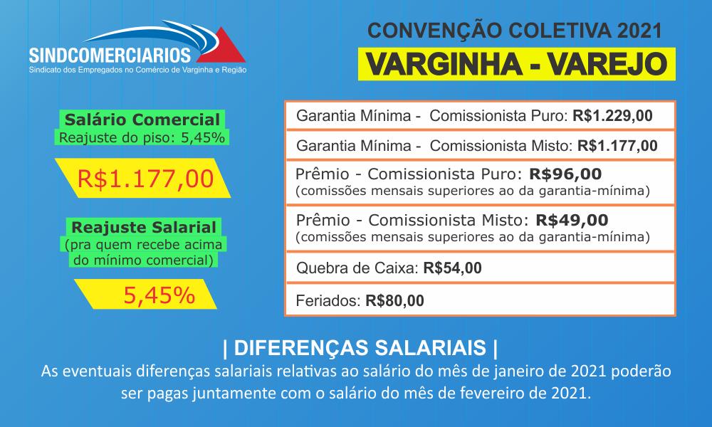 Resumo Convenção Coletiva 2021 – Varginha (Varejo)